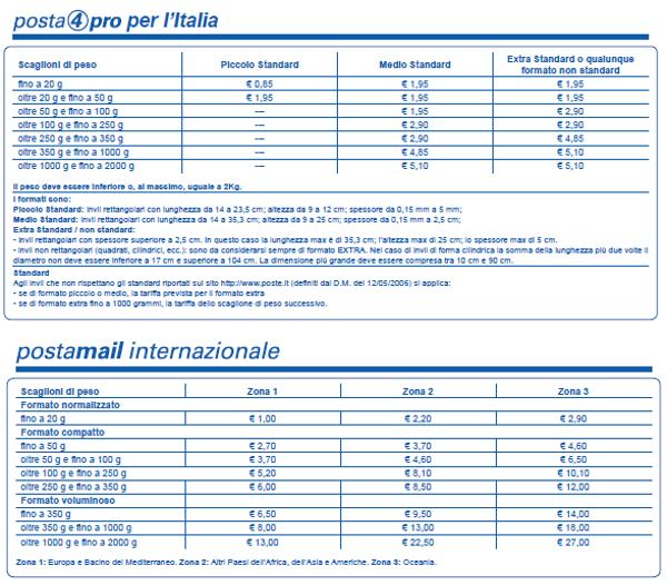 nuove_tariffe_posta_prioritaria