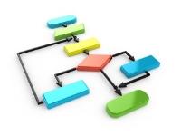HyperDok: nuove funzionalità di workflow e business process management